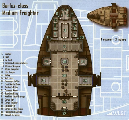 Frachtowiec Barloz - plan z Clone Wars Campaign Guide, Christopher West, Wizards of the Coast